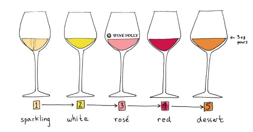 wine-tasting-order